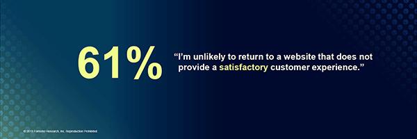 website-customer-experience-stat