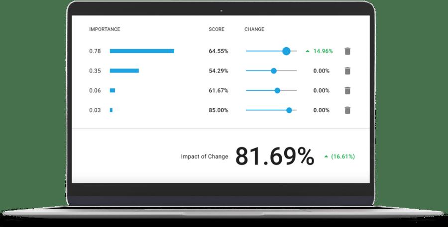 IntouchCheck - Predictive Analytics