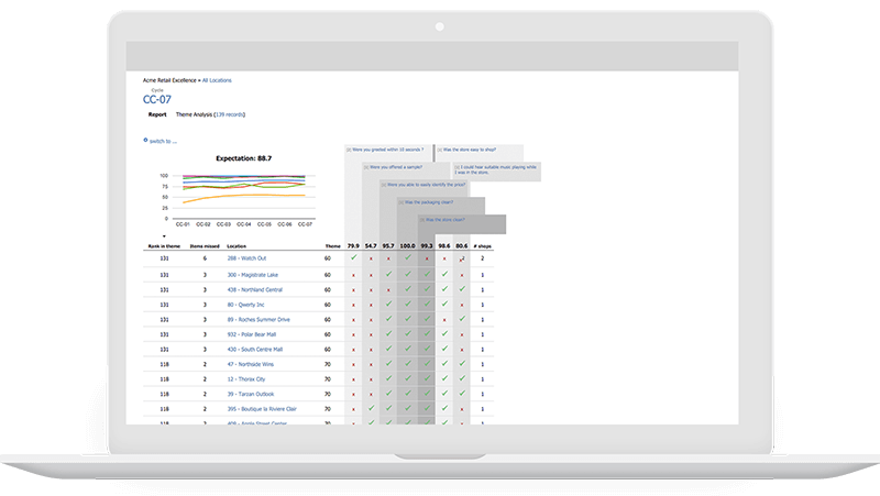Manage in real-time with in-depth reporting
