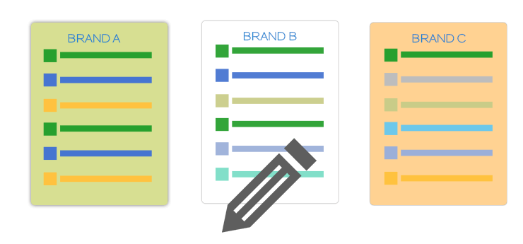 Custom audits