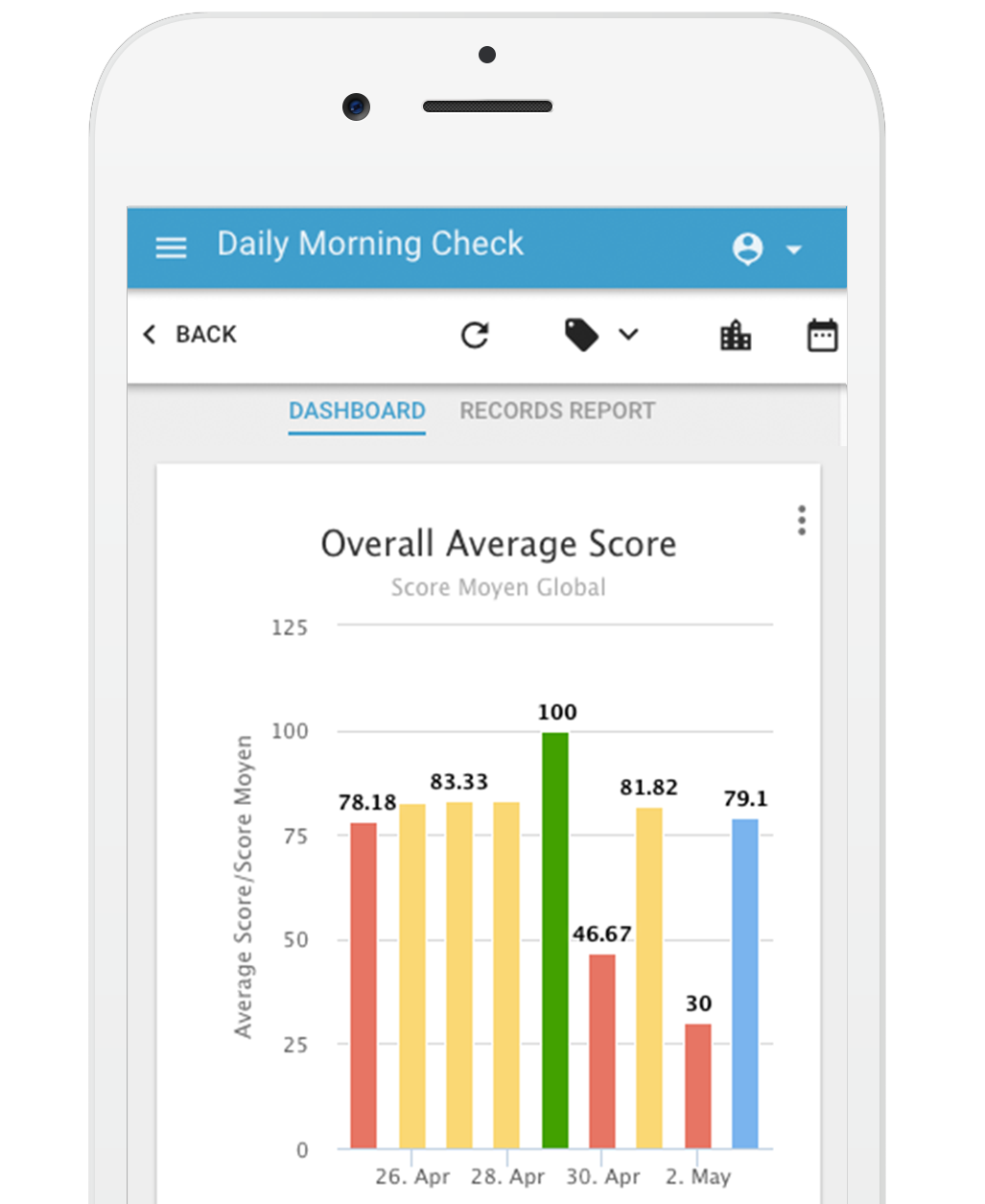View results with robust, real-time reporting