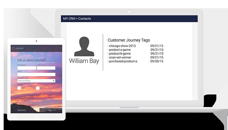 Custom integrations
