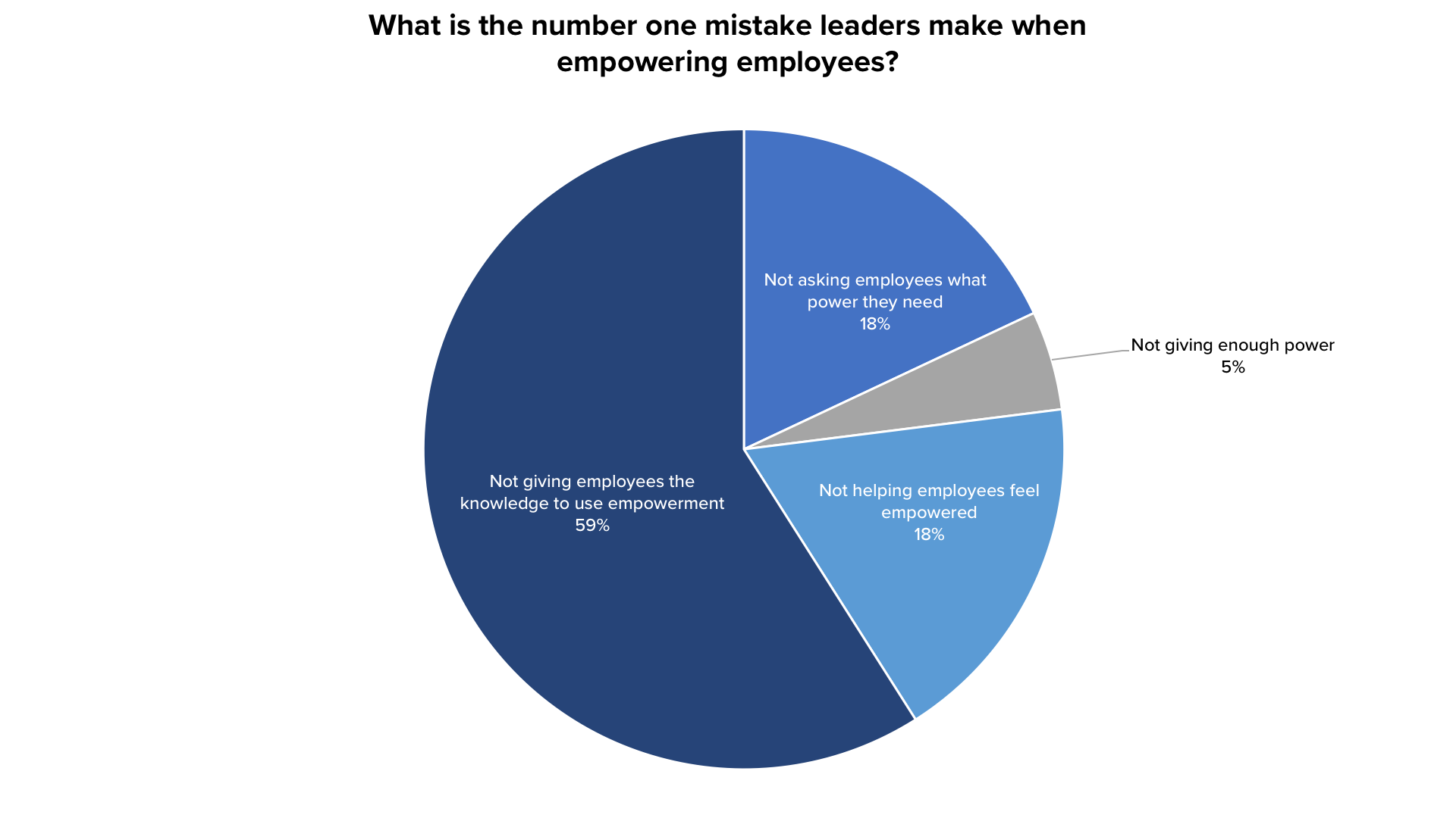 employee-engagement-mistakes