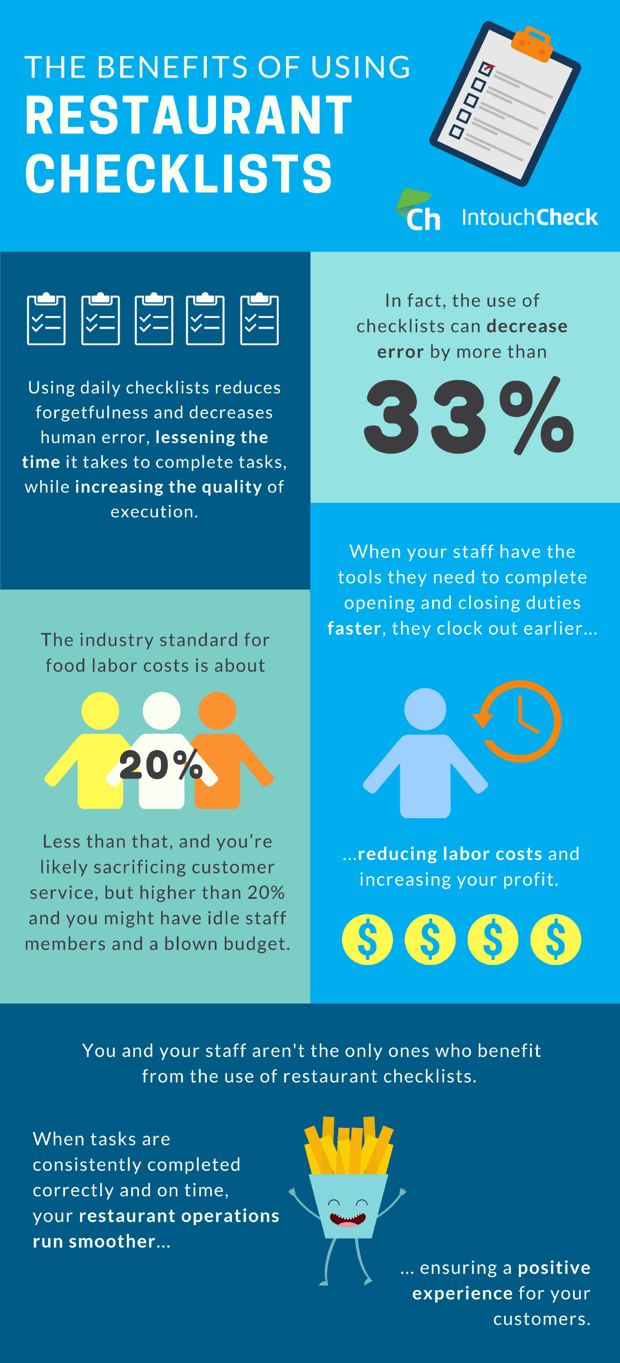 Infographic - The Benefits of Using Restaurant Checklists