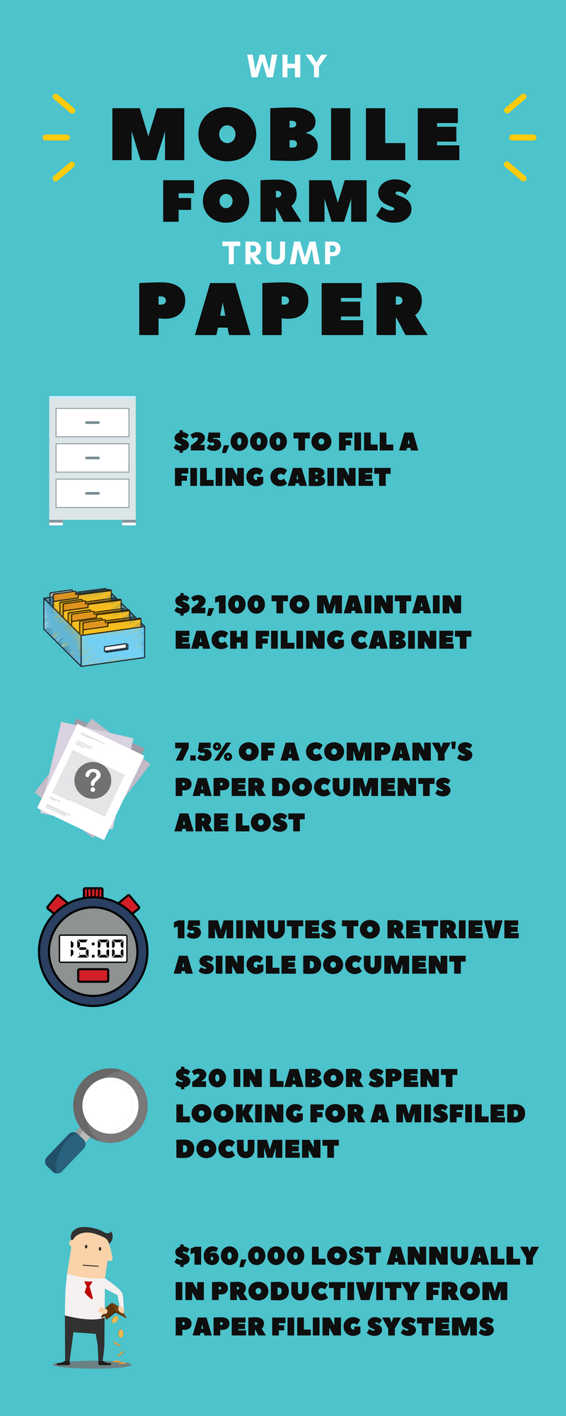 Infographic - Why Mobile Forms Trump Paper