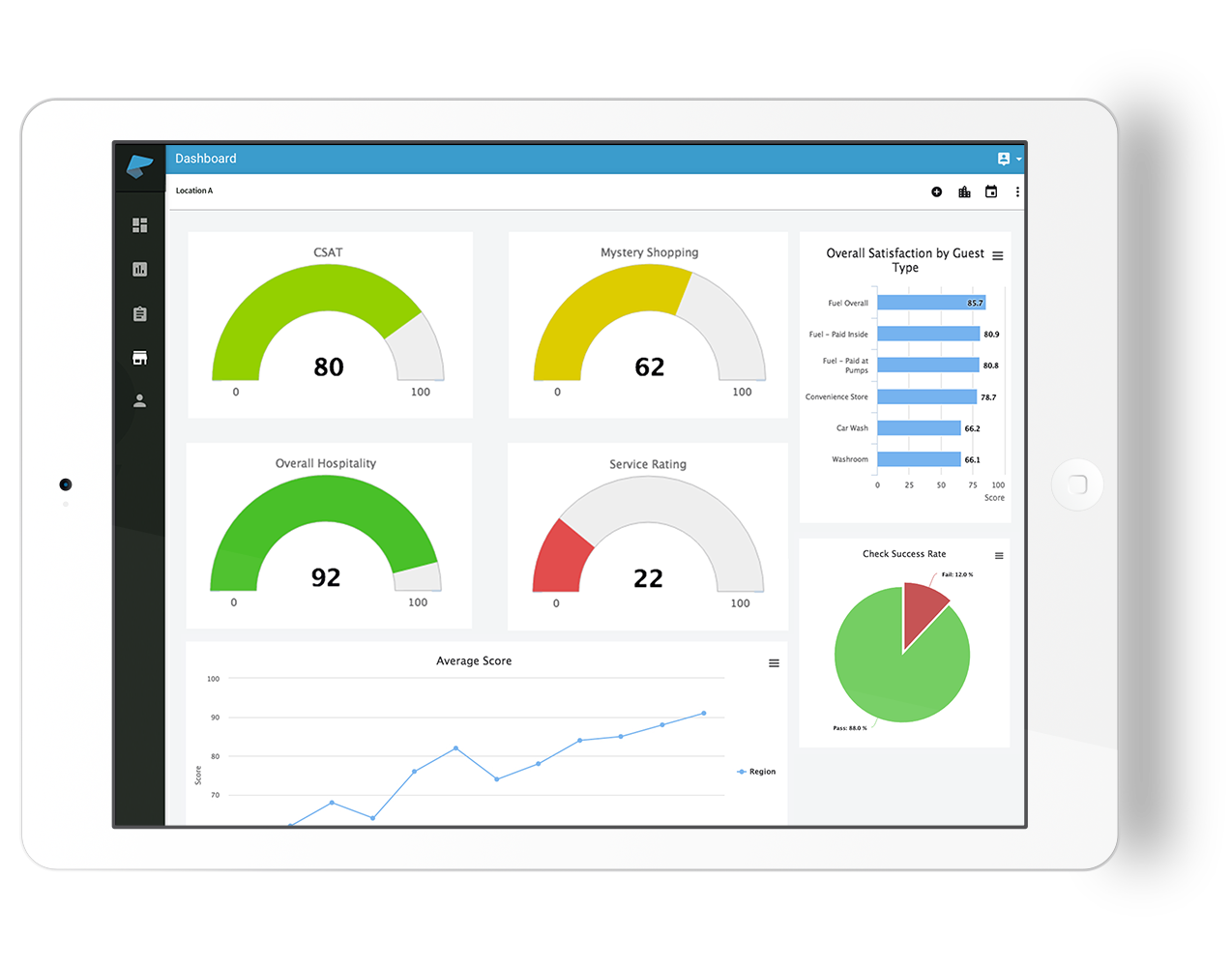 Customer experience management reporting and insights