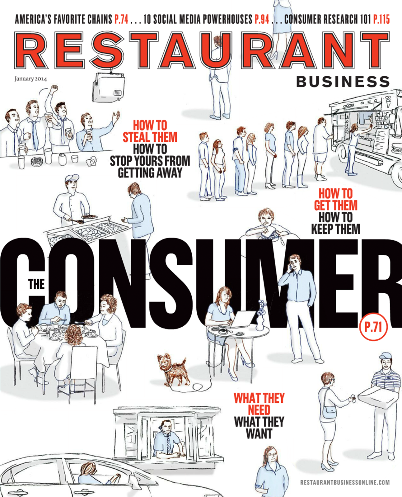 Restaurant Consumer Insights Study