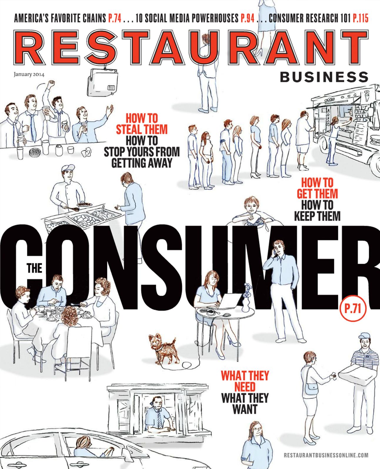 Restaurant Consumer Insights Study