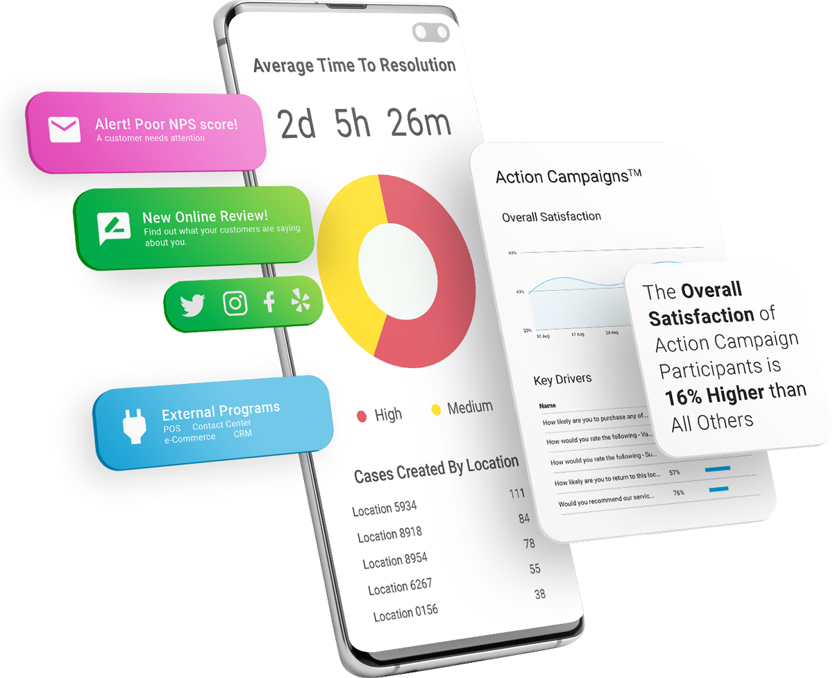 LiaCX® Software Platform by Intouch Insight